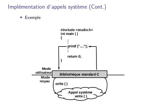 Impl´ementation d'appels syst`eme (Cont.) � Exemple