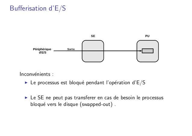 Bufferisation d'E/S Inconv´enients : � Le processus est bloqu´e pendant l'op´eration d'E/S � Le SE ne peut pas transferer e...