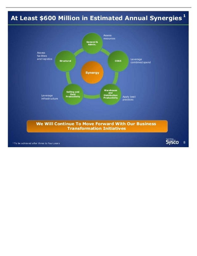 At Least $600 Million in Estimated Annual Synergies  1  Assess resources General & Admin.  Assess facilities and logistics...