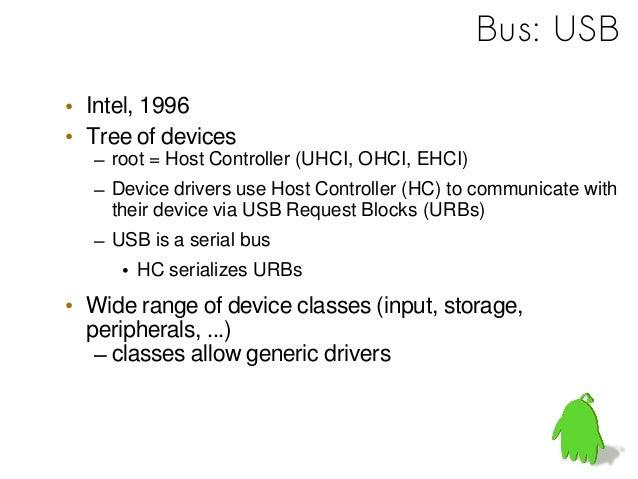 Device Driver Model