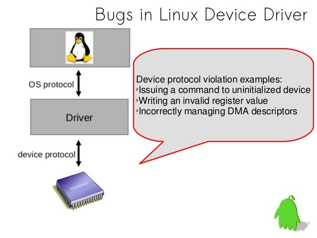 Bugs in Linux Device DriverMellanox Infinihost controller Driverif(cur_state==IB_RESET &&new_state==IB_RESET){return 0;}