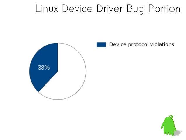 Linux Device Driver Bug Portion