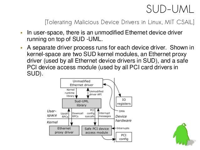"• LeVasseur et. al.: ""Unmodified Device Driver Reuse and ImprovedSystem Dependability via Virtual Machines"", OSDI 2004• pr..."
