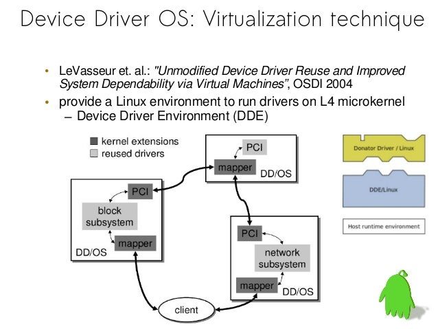 • Coccinelle: Faults in Linux: Ten Years Later (ASPLOS2011)• Dingo: Taming Device Drivers (EuroSys 2009)• KLEE: Automatic ...