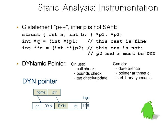 Static Analyzer: InternalsC filesC' filesx1 = F1(x1,…,xN)x2 = F2(x1,…,xN)…xN = FN(x1,…,xN)equation solverbug identification