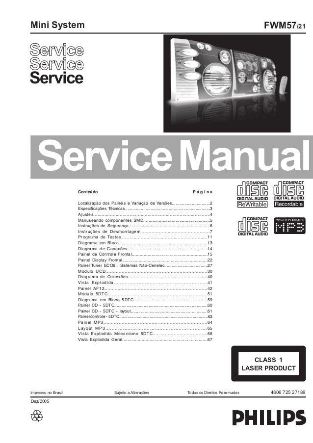 CLASS 1 LASER PRODUCT Service ServiceService ServiceService FWM57/21 Impresso no Brasil Sujeito a Alterações Todos os Dire...