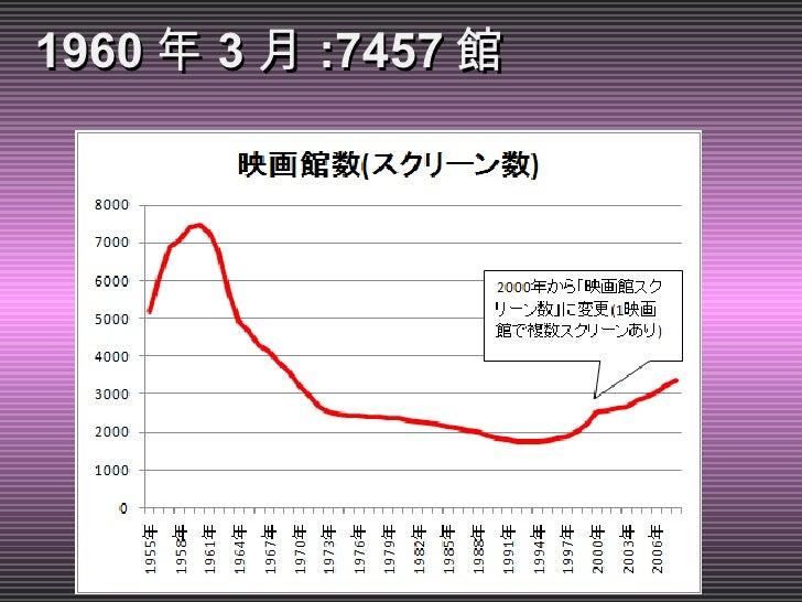 System2010 12 Slide 2