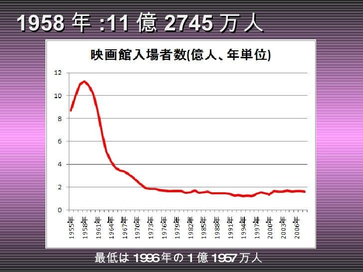 System2010 12 Slide 3