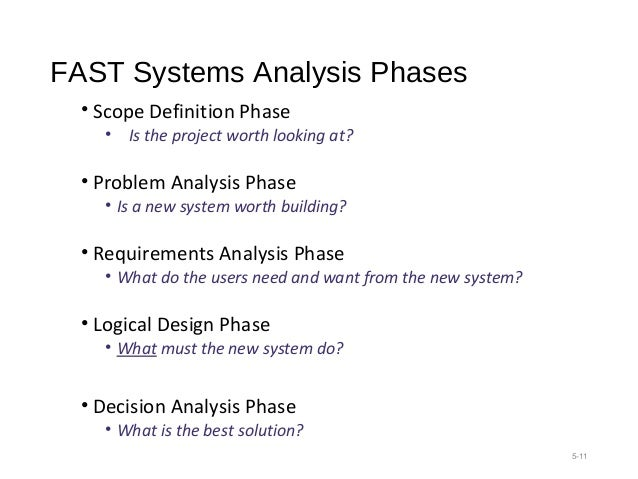 Scope definition phase+system analysis and design