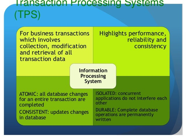 transaction processing systems tps - a transaction processing system (tps) is an organized collection of people, procedures, databases, hardware andshow more content typical transaction processing systems many commercial organisations have as their core business the selling of products or services.