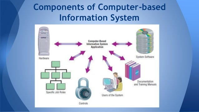 components of system analysis and design