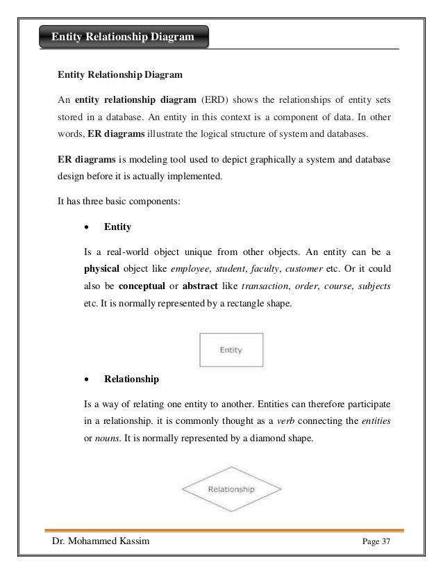 Entity relationship diagram part9 introdaction to python dr mohammed kassim page 37 entity relationship diagram entity relationship diagram an ccuart Images