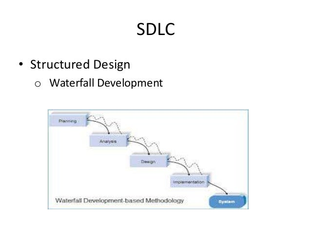 waterfall throwaway prototype method Throwaway prototyping model is especially useful when the project needs are vaguely and poorly laid out it functions by providing proof that something can indeed be done in terms of systems and strategies.