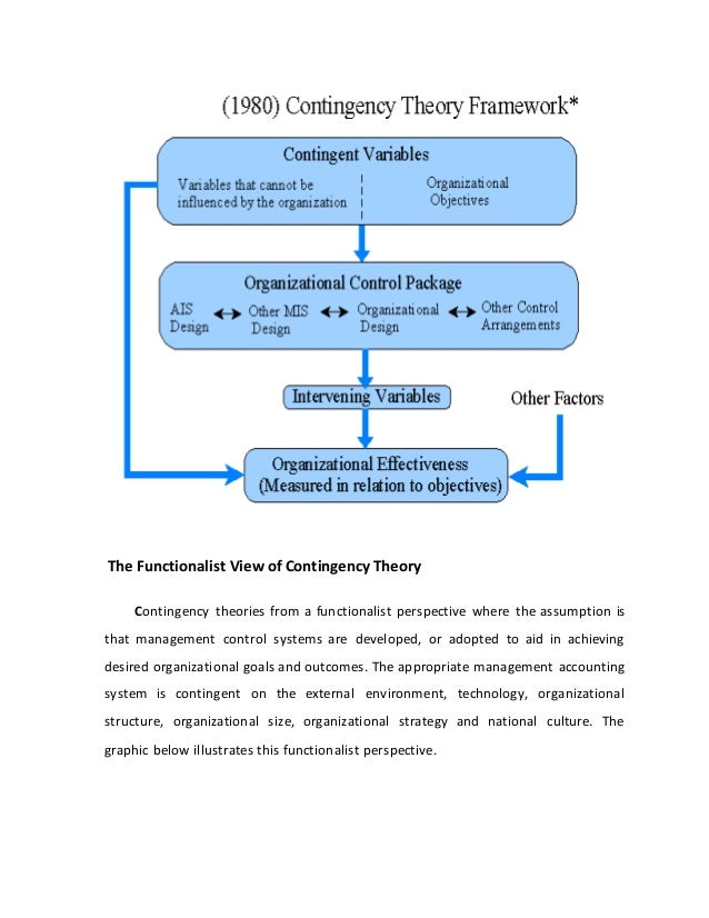 contingency approach The second and the third chapter take the contrary positions for strengths or for weaknesses of the contingency approach  view of contingency theory,.