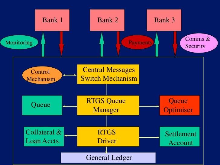 COSME - Loan Guarantee Facility (LGF)
