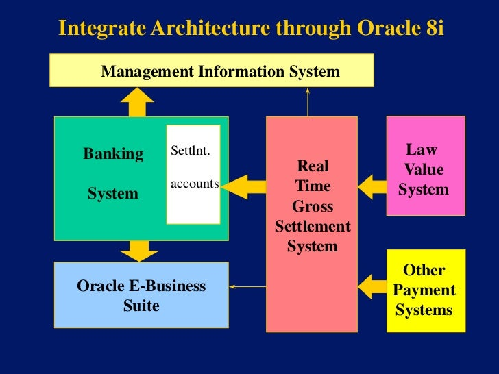 ... Analysis Staff Operations; 7. Integrate Architecture Through Oracle 8i  Management Information System ...