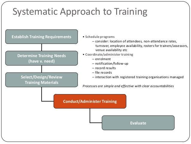 the systematic approach to training Nuclear training centre milan čopič ljubljana, slovenia jožef stefan institute, ljubljana, slovenia systematic approach to training – is it only a tool for.