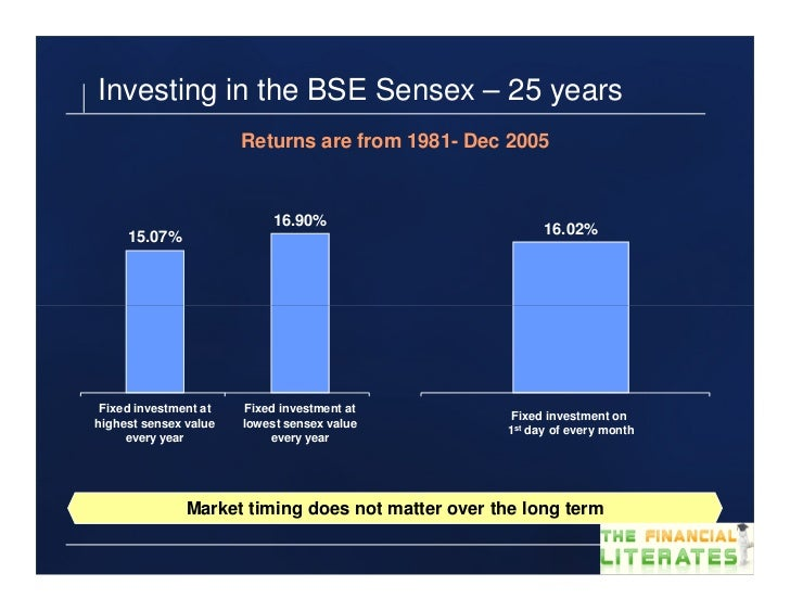 Investing in the BSE Sensex – 25 years                       Returns are from 1981- Dec 2005                            16...