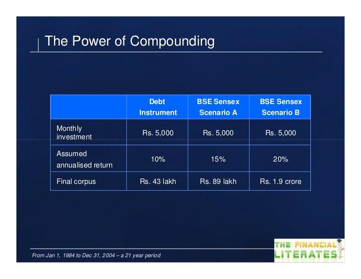 The Power of Compounding                                              Debt      BSE Sensex    BSE Sensex                  ...