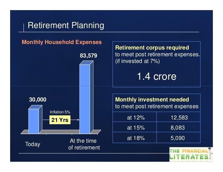 Retirement PlanningMonthly Household Expenses                                     Retirement corpus required              ...