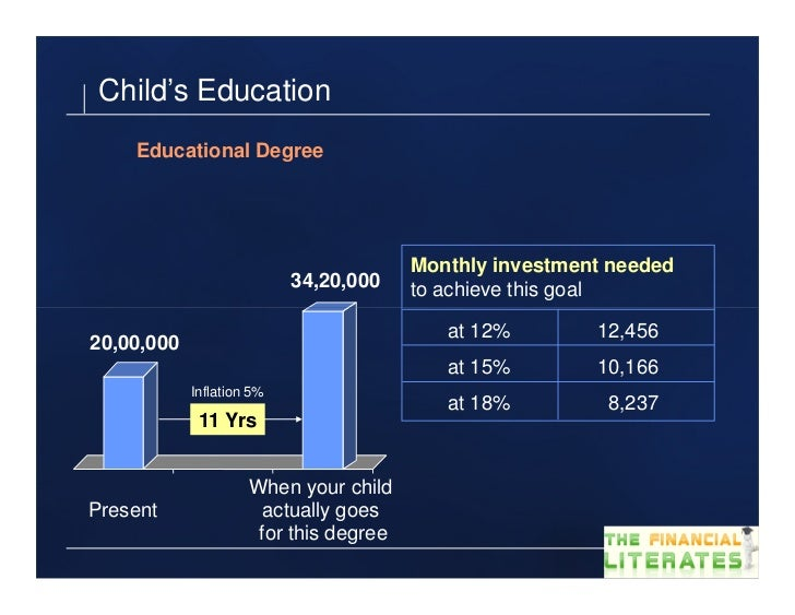 Child's Education    Educational Degree                                        Monthly investment needed                  ...