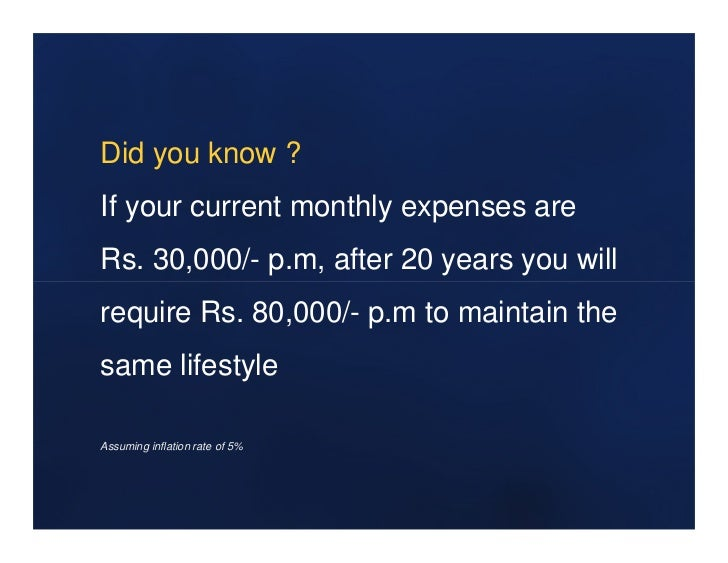 Did you know ?If your current monthly expenses areRs. 30,000/- p.m, after 20 years you willrequire Rs. 80,000/- p.m to mai...