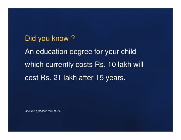 Did you know ?An education degree for your childwhich currently costs Rs. 10 lakh willcost Rs. 21 lakh after 15 years.Assu...
