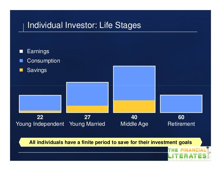 Individual Investor: Life Stages   Earnings   Consumption   Savings        22             27                     40       ...
