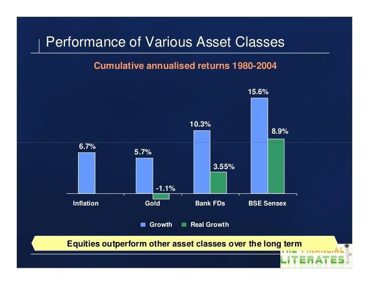 Performance of Various Asset Classes           Cumulative annualised returns 1980-2004                                    ...