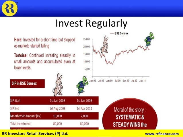 Invest Regularly RR Investors Retail Services (P) Ltd. www.rrfinance.com