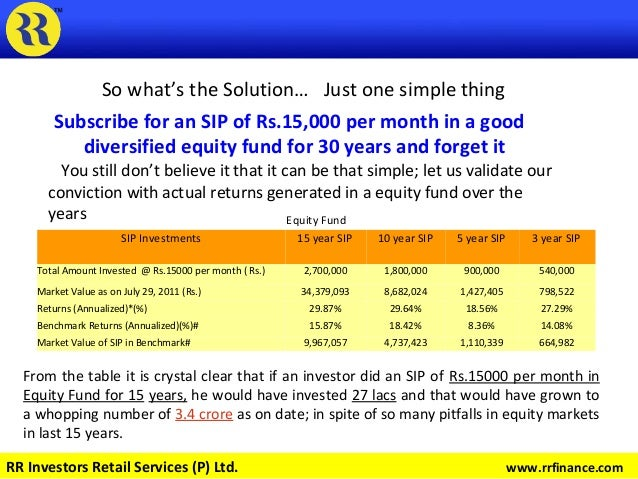 So what's the Solution… Just one simple thing Subscribe for an SIP of Rs.15,000 per month in a good diversified equity fun...