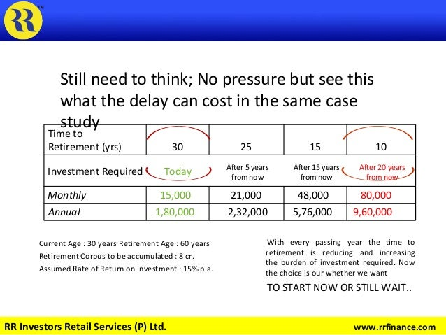 Still need to think; No pressure but see this what the delay can cost in the same case study 10152530 Time to Retirement (...