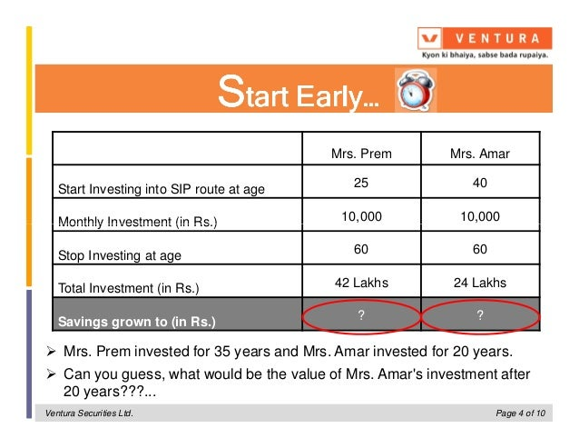 how to start systematic investment plan