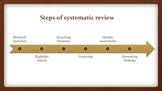 a systematic literature review