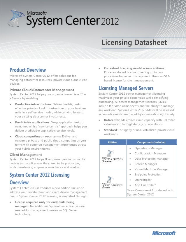 Product Overview Microsoft System Center 2012 offers solutions for managing datacenter resources, private clouds, and clie...