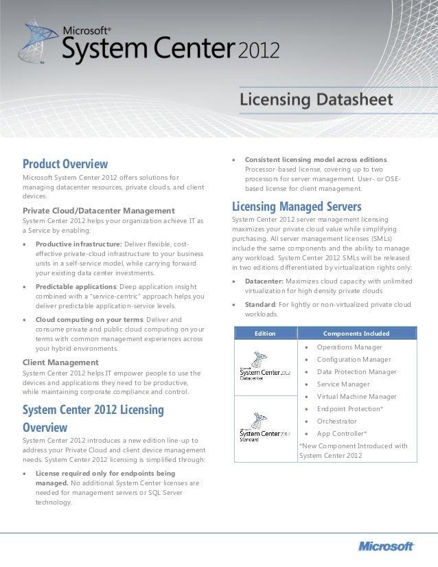 Microsoft System center 2012 licensing