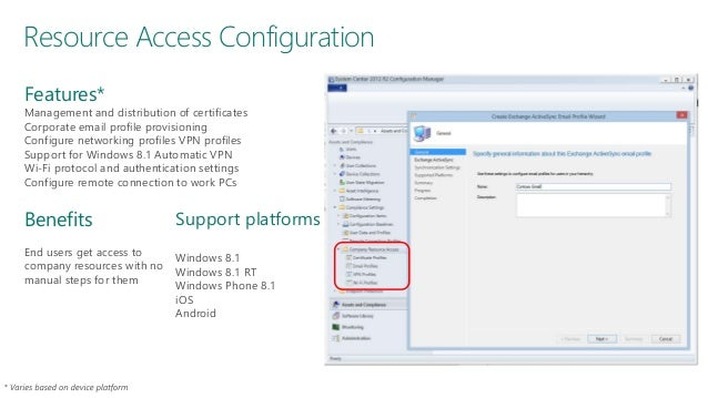System Center 2012 R2 Configuration Manager (SCCM) with