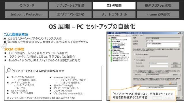 インベントリ アプリケーション管理 OS の展開 更新プログラム管理 Endpoint Protection コンプライアンス設定 リモート コントロール Intune との連携 OS 展開 – PC セットアップの自動化 こんな課題を解決 ◼...