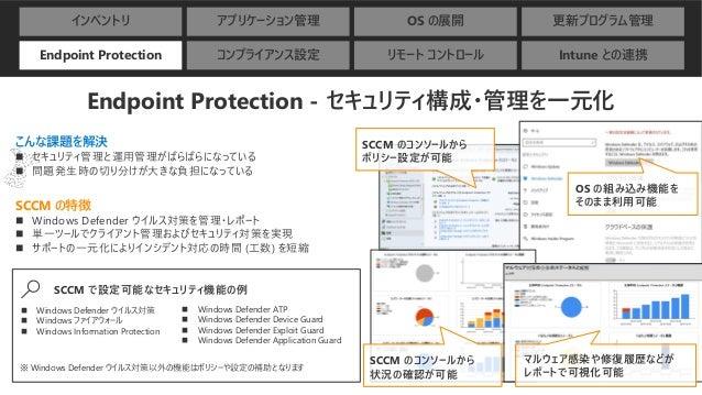 インベントリ アプリケーション管理 OS の展開 更新プログラム管理 Endpoint Protection コンプライアンス設定 リモート コントロール Intune との連携 Endpoint Protection - セキュリティ構成・管...