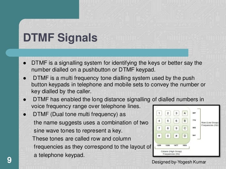 Dtmf based home automation abstract pictures.