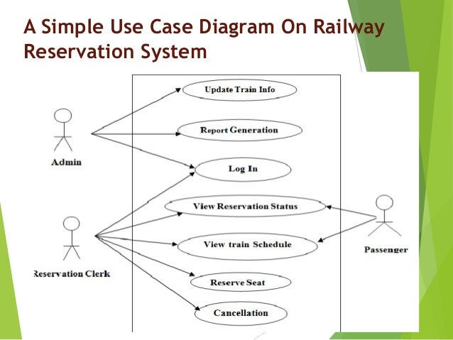 Asp system design 2 extend 13 a simple use case diagram on railway reservation system ccuart