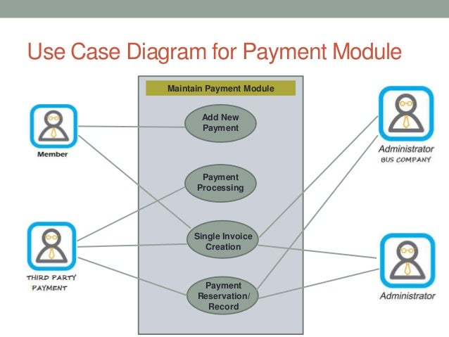 System design of online ticketing system use case diagram for payment ccuart Choice Image