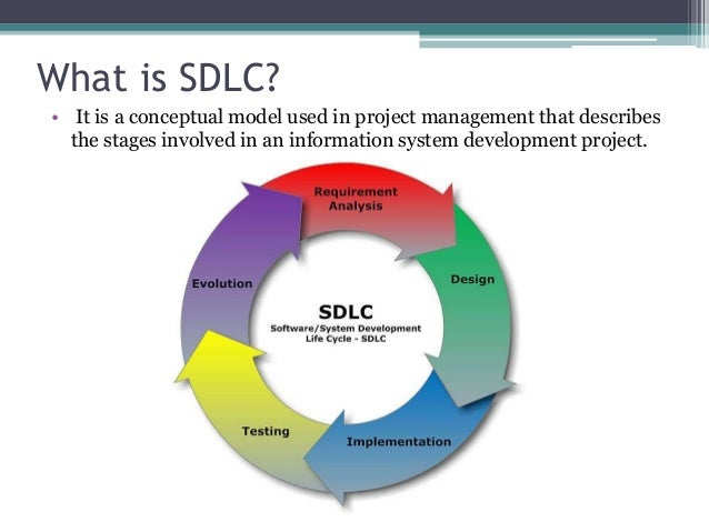 systems developmet life cycle sdlc In software engineering, a software development process is the process of dividing software development work into distinct phases to improve design, product management, and project management it is also known as a software development life cycle.