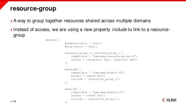 resource-group >> 15 A way to group together resources shared across multiple domains Instead of access, we are using a ...