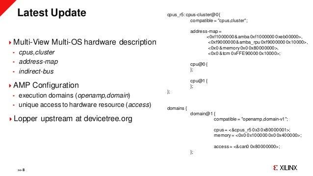 Latest Update Multi-View Multi-OS hardware description  cpus,cluster  address-map  indirect-bus AMP Configuration  e...