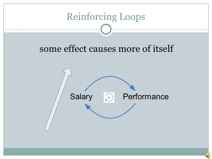 Reinforcing Loops some effect causes more of itself +