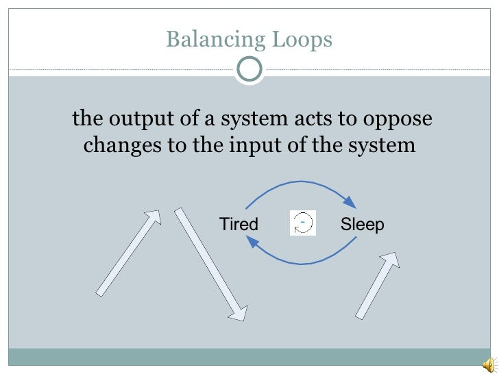 Balancing Loops  the output of asystemacts to oppose changes to the input of the system -
