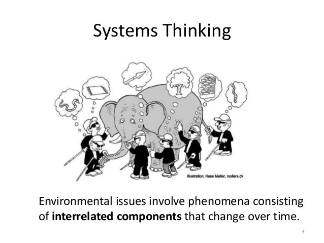 System dynamics modeling and its applications on urban environmental management Slide 3