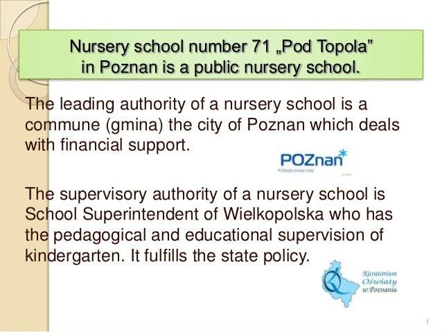 """Nursery school number 71 """"Pod Topola""""      in Poznan is a public nursery school.The leading authority of a nursery school ..."""