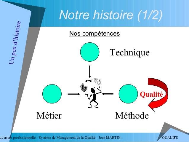 Systeme management qualite Slide 3